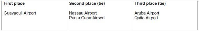 Aruba_Airport
